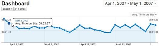 google_analytics_v2_dashboard copy
